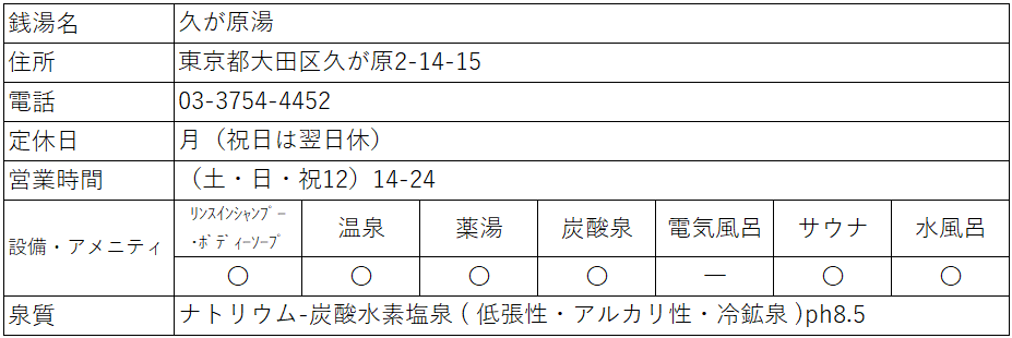 f:id:kenichirouk:20210612102208p:plain