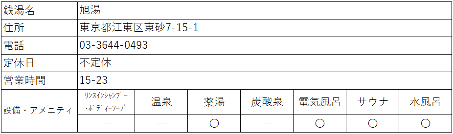 f:id:kenichirouk:20210613063312p:plain