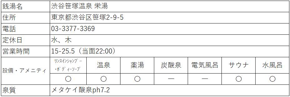 f:id:kenichirouk:20210613162139p:plain