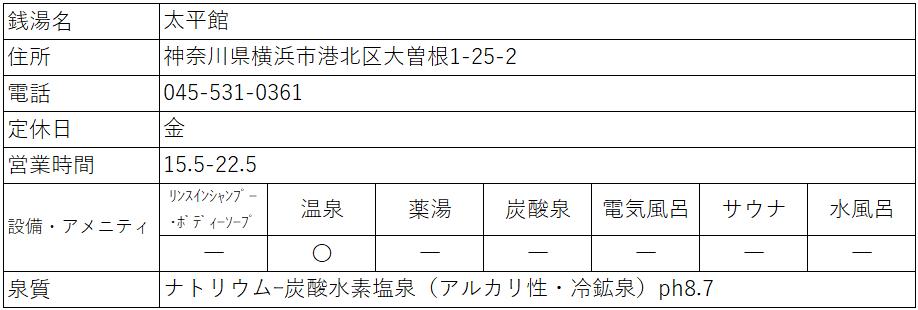 f:id:kenichirouk:20210617080325p:plain
