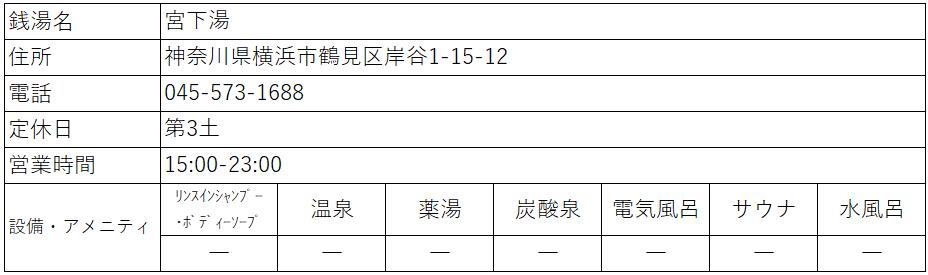 f:id:kenichirouk:20210618182454p:plain