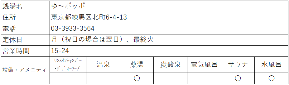 f:id:kenichirouk:20210619095842p:plain