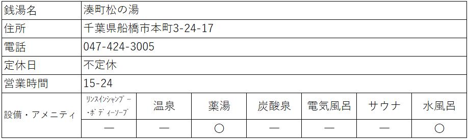 f:id:kenichirouk:20210621122109p:plain