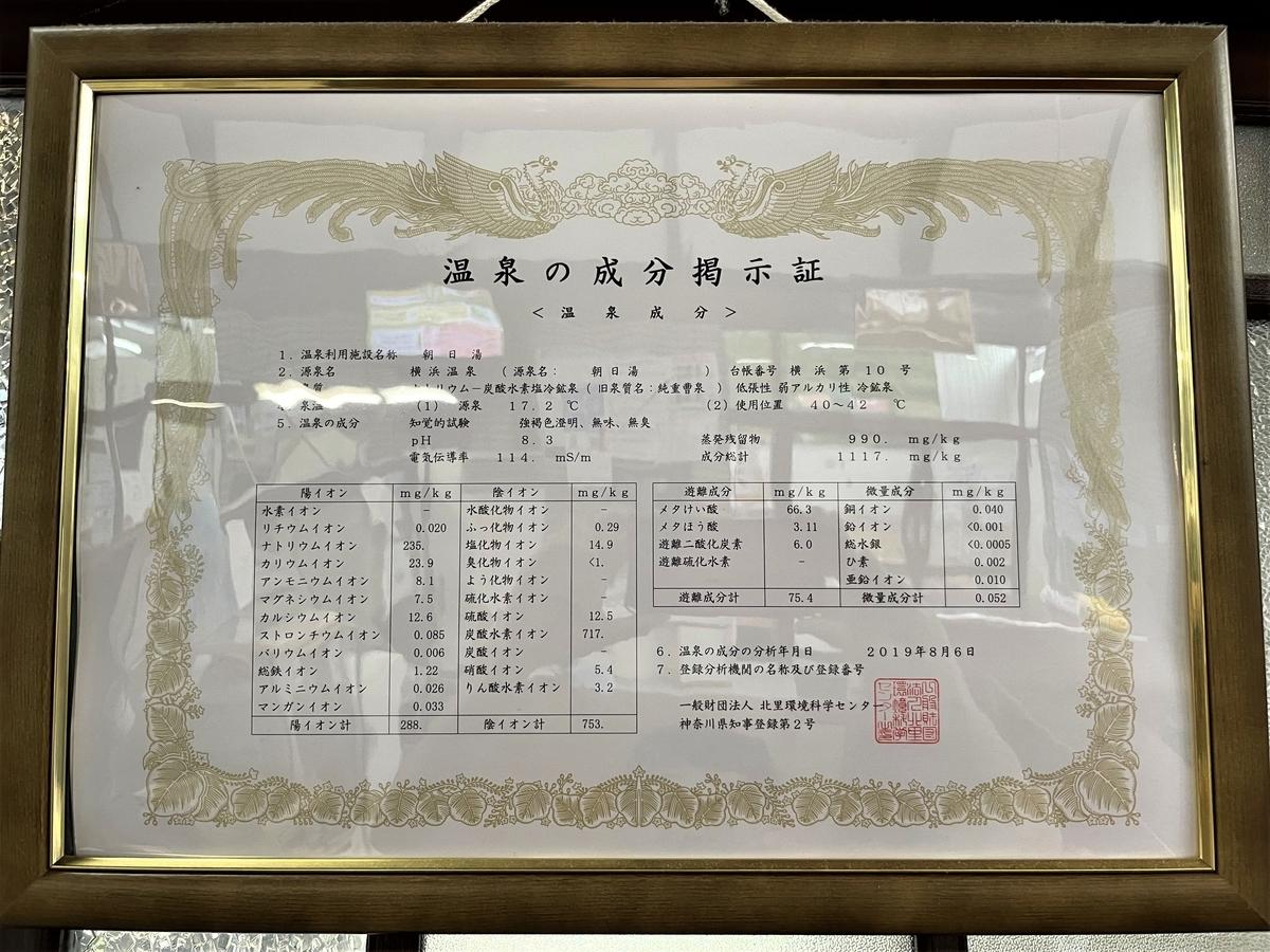 f:id:kenichirouk:20210625082010j:plain