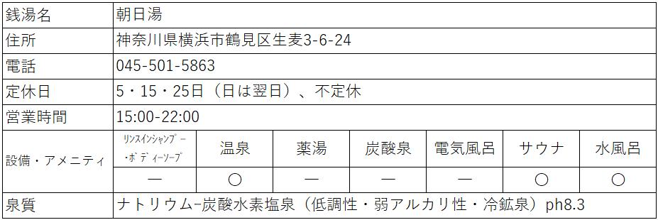 f:id:kenichirouk:20210625083916p:plain