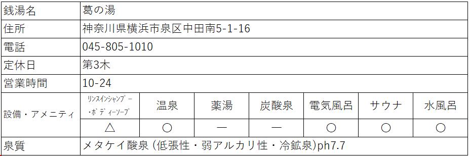 f:id:kenichirouk:20210712202715p:plain
