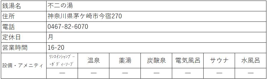f:id:kenichirouk:20210717200634p:plain
