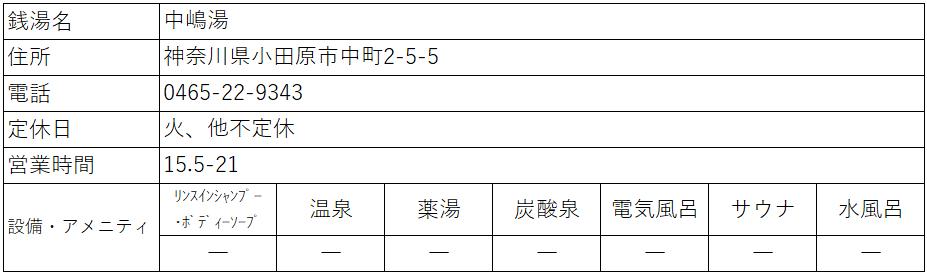 f:id:kenichirouk:20210720074216p:plain