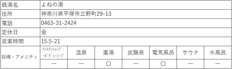 f:id:kenichirouk:20210720095022p:plain