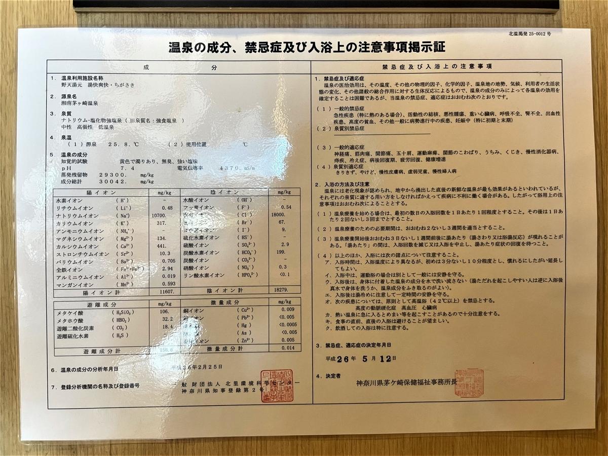 f:id:kenichirouk:20210721072606j:plain