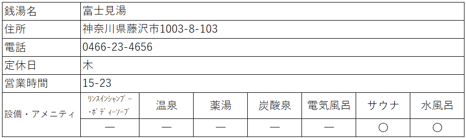 f:id:kenichirouk:20210722170033p:plain
