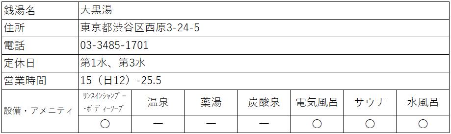 f:id:kenichirouk:20210802065157p:plain
