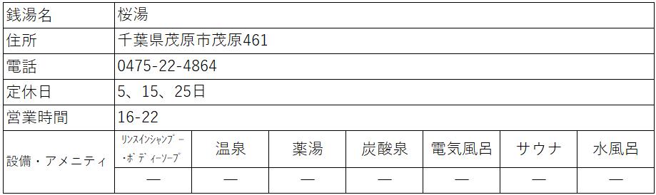 f:id:kenichirouk:20210814182910p:plain