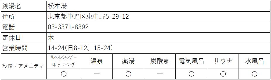 f:id:kenichirouk:20210819091343p:plain