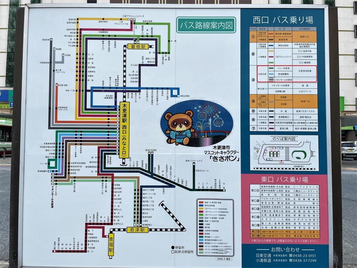 f:id:kenichirouk:20210824091007j:plain