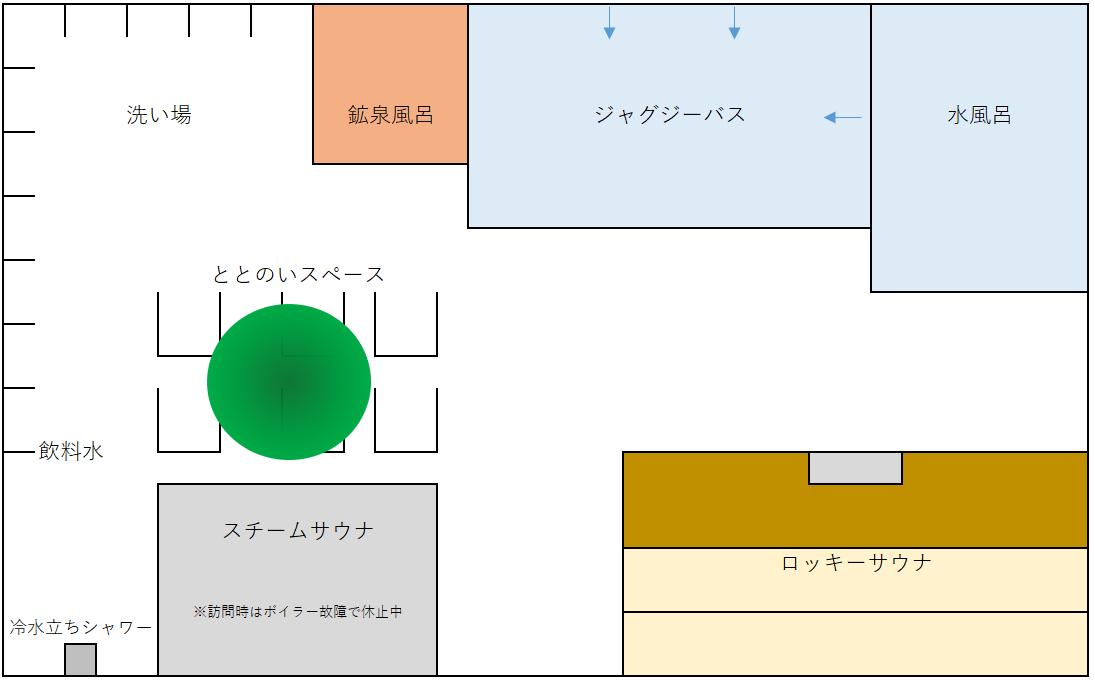 f:id:kenichirouk:20210824092438p:plain