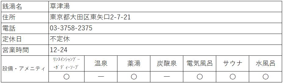 f:id:kenichirouk:20210826212912p:plain