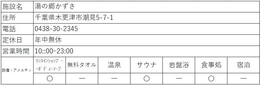 f:id:kenichirouk:20210922120029p:plain