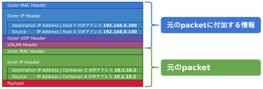 f:id:kenji-suzuki:20170718012341p:plain