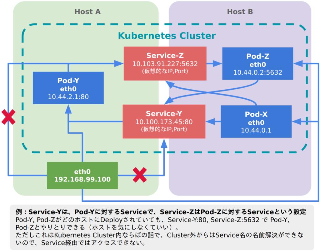 f:id:kenji-suzuki:20170903221229p:plain