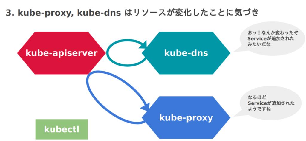 f:id:kenji-suzuki:20170906013926p:plain