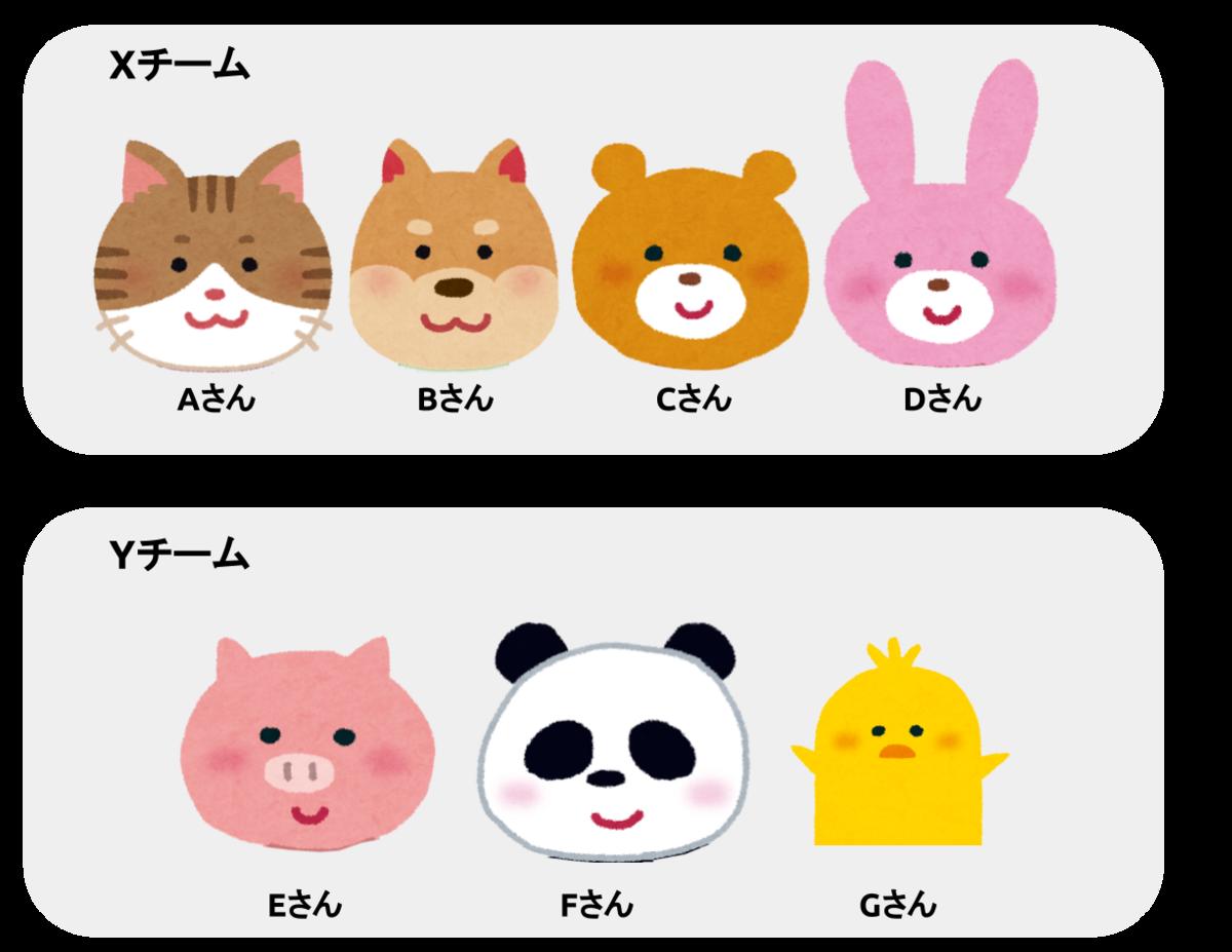 f:id:kenji-suzuki:20191007004951p:plain