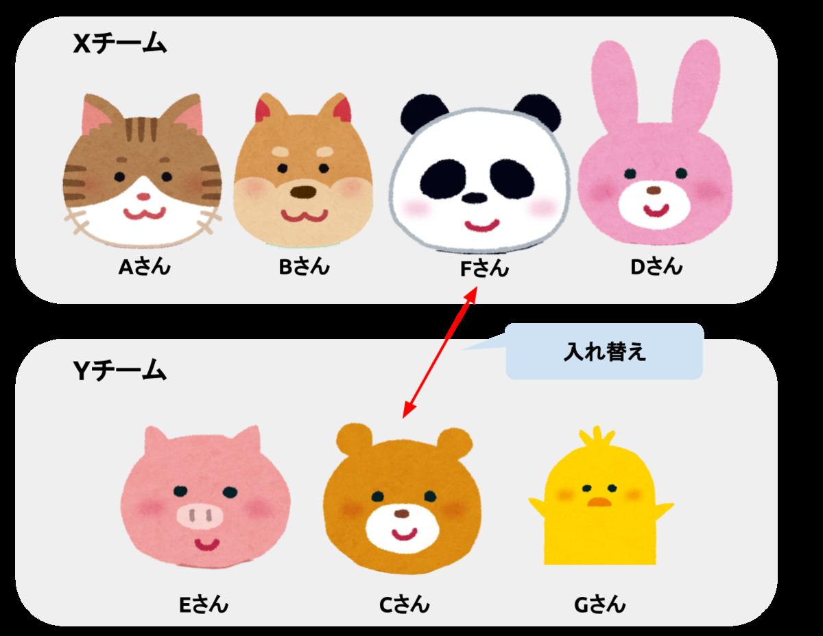 f:id:kenji-suzuki:20191007005034p:plain