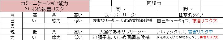 f:id:kenji-tokuda902:20160901105417p:plain