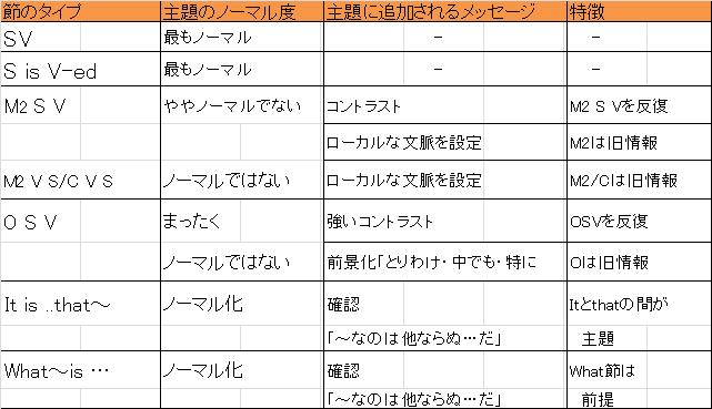 f:id:kenji-tokuda902:20160920123204p:plain
