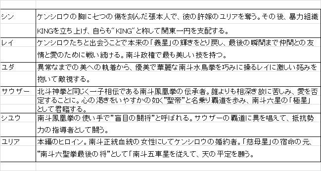 f:id:kenji-tokuda902:20161015020651p:plain