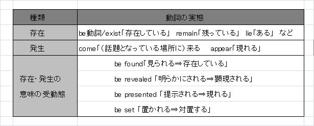 f:id:kenji-tokuda902:20161030092852p:plain