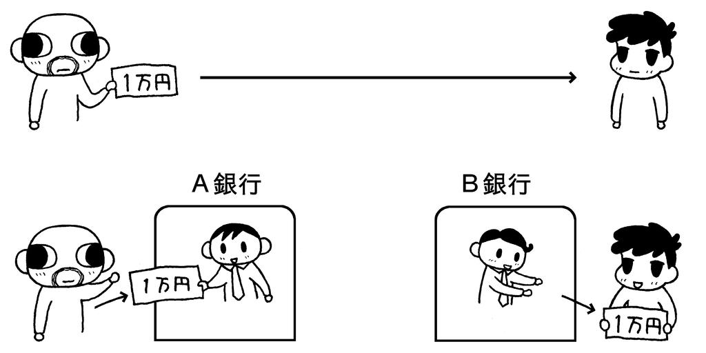f:id:kenji_takahasi:20181111150301j:plain