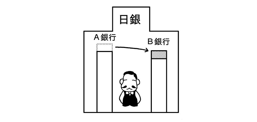 f:id:kenji_takahasi:20181111150712j:plain