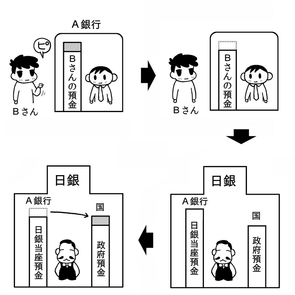 f:id:kenji_takahasi:20181113133714j:plain