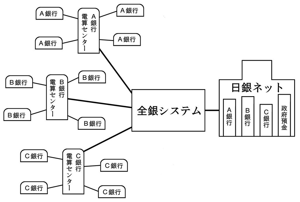 f:id:kenji_takahasi:20181115090701j:plain