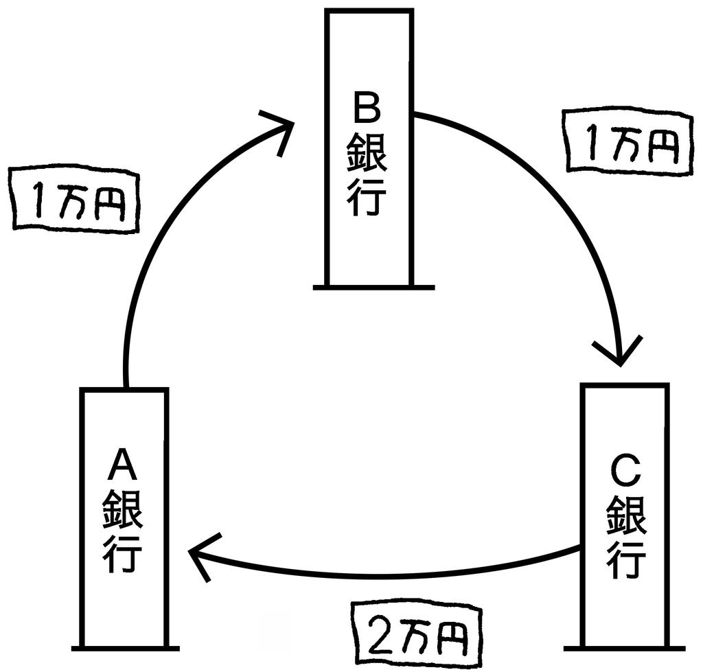 f:id:kenji_takahasi:20181115104120j:plain
