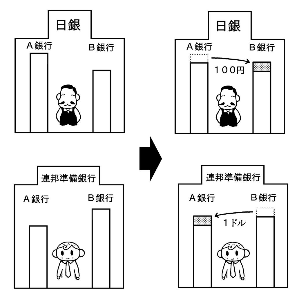 f:id:kenji_takahasi:20181122154532j:plain