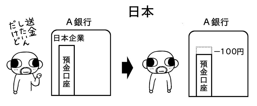 f:id:kenji_takahasi:20181125125754j:plain