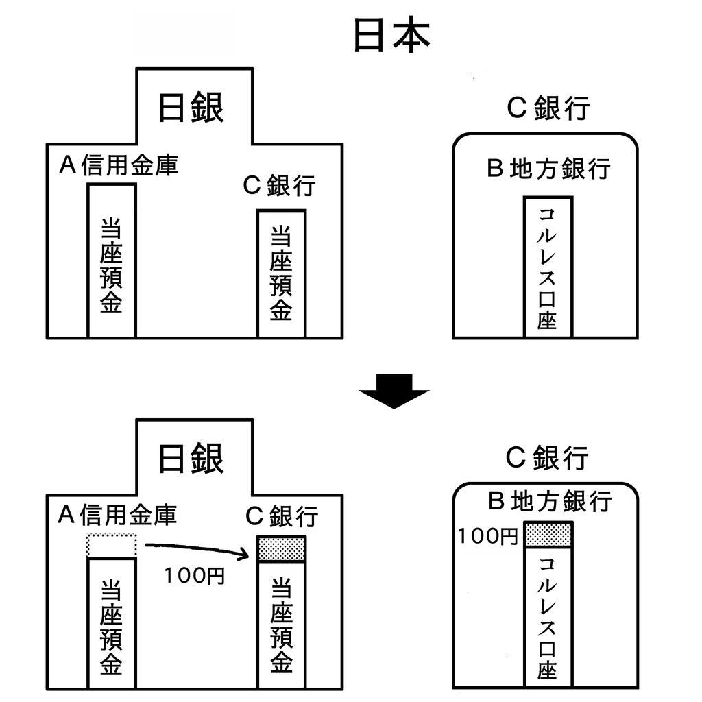 f:id:kenji_takahasi:20181127141201j:plain