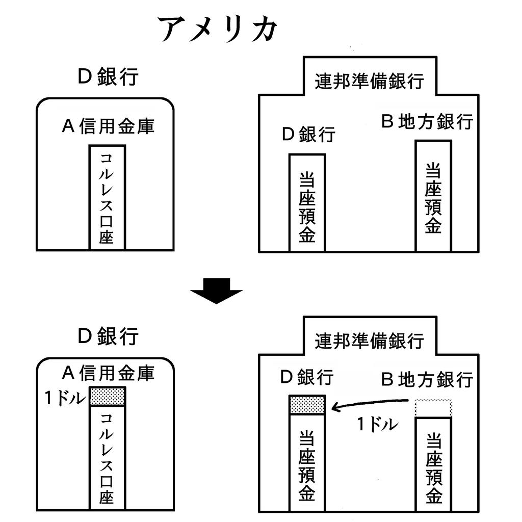 f:id:kenji_takahasi:20181127143245j:plain