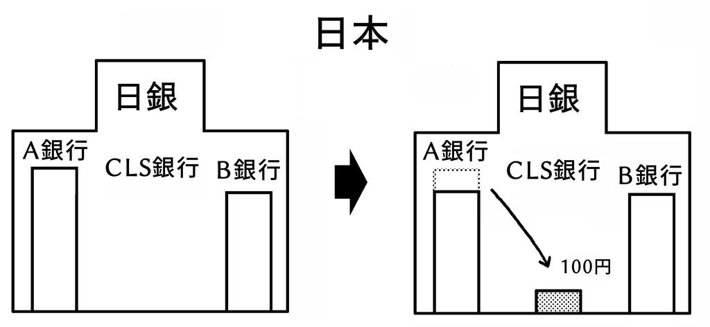 f:id:kenji_takahasi:20181201165441j:plain