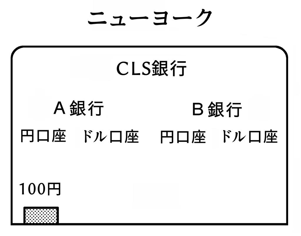 f:id:kenji_takahasi:20181201174231j:plain