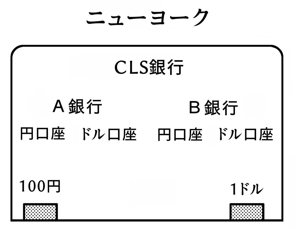 f:id:kenji_takahasi:20181201174344j:plain