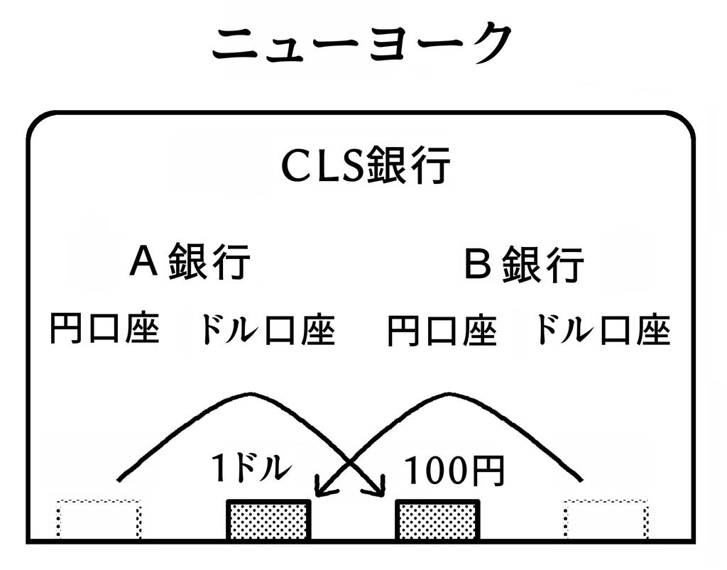 f:id:kenji_takahasi:20181201185212j:plain