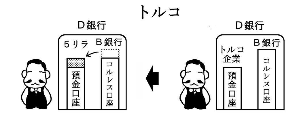 f:id:kenji_takahasi:20181215202340j:plain