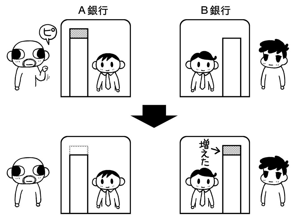 f:id:kenji_takahasi:20181216132137j:plain
