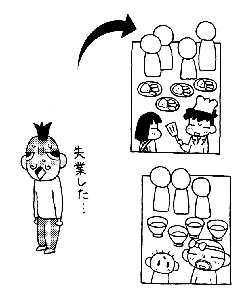 f:id:kenji_takahasi:20190217143440p:plain