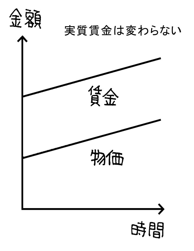 f:id:kenji_takahasi:20190224133203p:plain