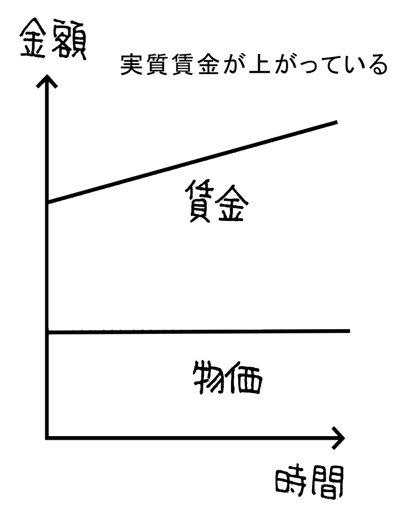 f:id:kenji_takahasi:20190224133229p:plain