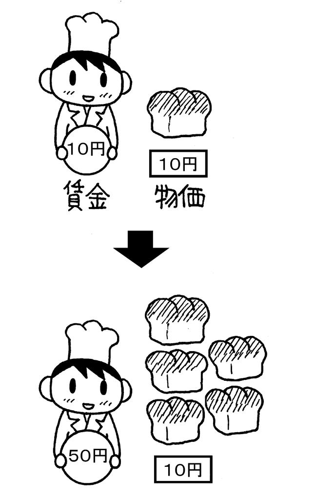 f:id:kenji_takahasi:20190224135207p:plain